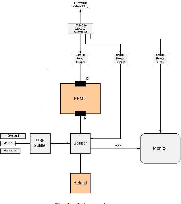 Fig. 5. Indoor testing setup