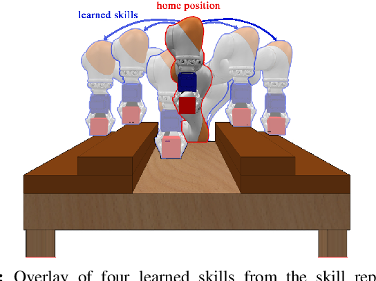 Figure 1 for Model-Based Quality-Diversity Search for Efficient Robot Learning