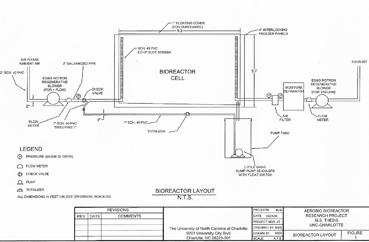 PDF] Sensor Network Visualization - Semantic Scholar