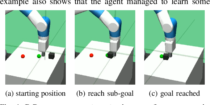 Figure 4 for Dot-to-Dot: Achieving Structured Robotic Manipulation through Hierarchical Reinforcement Learning