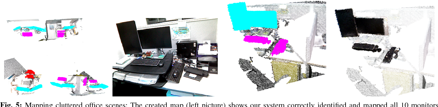 Figure 4 for Meaningful Maps With Object-Oriented Semantic Mapping