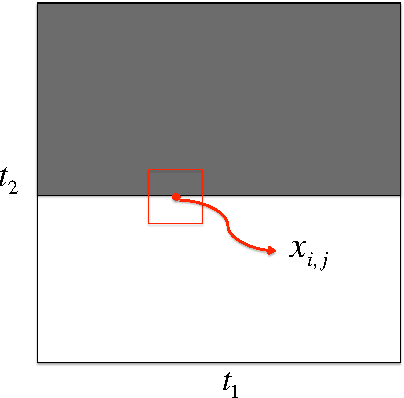Figure 2 for Suboptimality of Nonlocal Means for Images with Sharp Edges