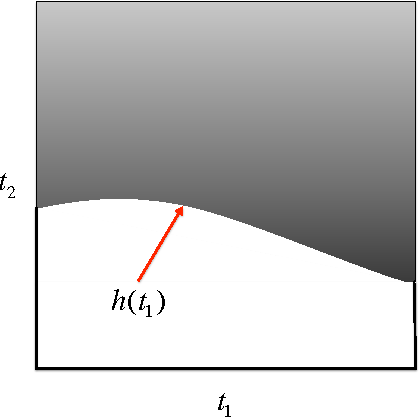 Figure 1 for Suboptimality of Nonlocal Means for Images with Sharp Edges