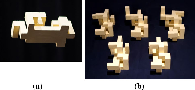 Figure 1 for Visual Attention and its Intimate Links to Spatial Cognition
