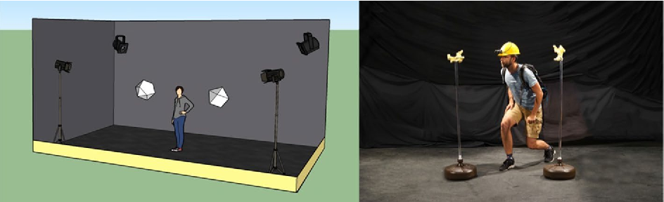Figure 2 for Visual Attention and its Intimate Links to Spatial Cognition