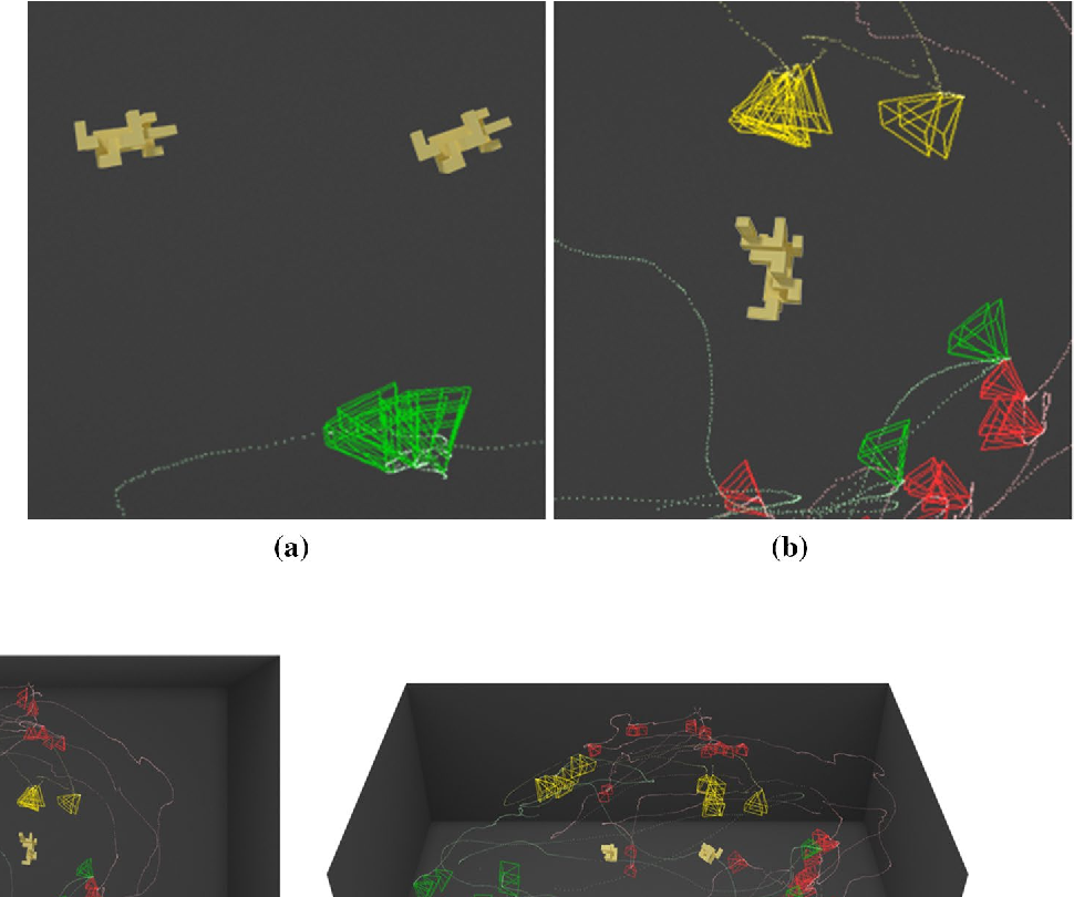Figure 4 for Visual Attention and its Intimate Links to Spatial Cognition