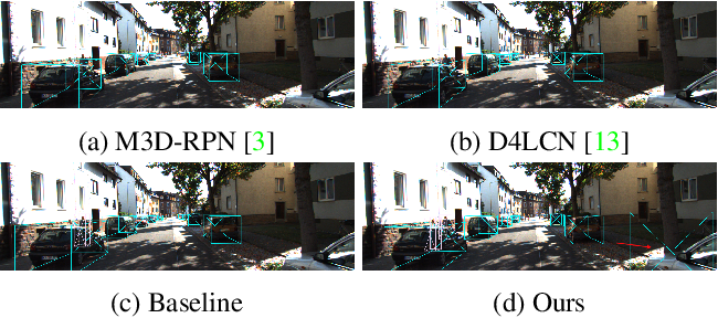 Figure 1 for Objects are Different: Flexible Monocular 3D Object Detection