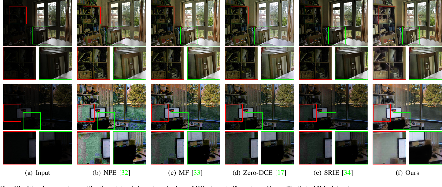 Figure 2 for BLNet: A Fast Deep Learning Framework for Low-Light Image Enhancement with Noise Removal and Color Restoration