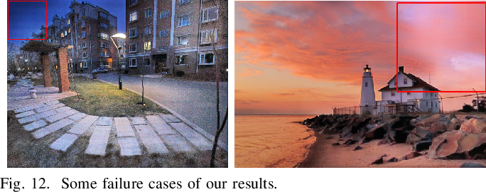 Figure 4 for BLNet: A Fast Deep Learning Framework for Low-Light Image Enhancement with Noise Removal and Color Restoration