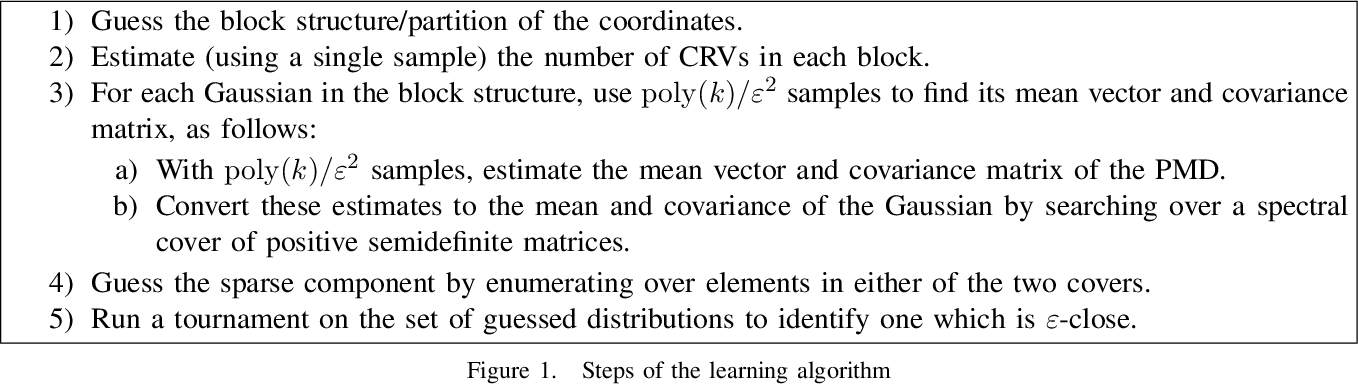 Figure 1 for On the Structure, Covering, and Learning of Poisson Multinomial Distributions