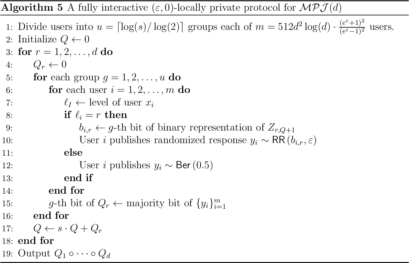 Figure 1 for The Role of Interactivity in Local Differential Privacy