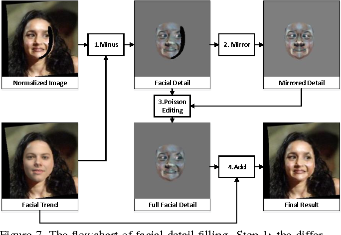 Speaking, opinion, 6 basic facial expressions rather valuable