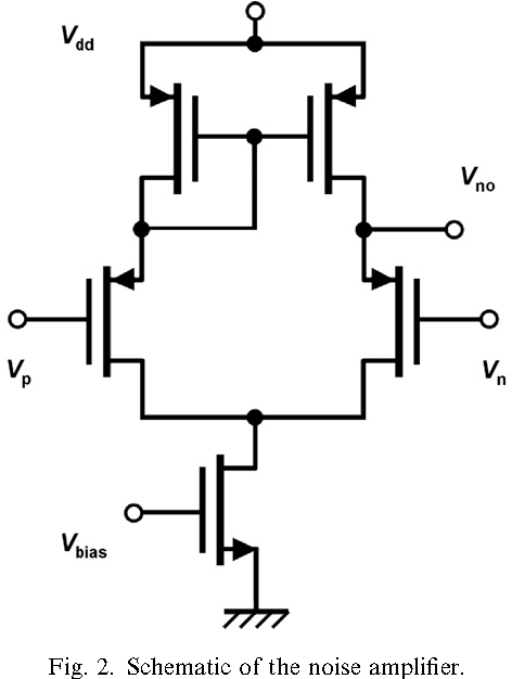 An Ultra Low Power Cmos Random Number Generator