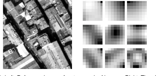 Figure 1 for Meaningful Matches in Stereovision