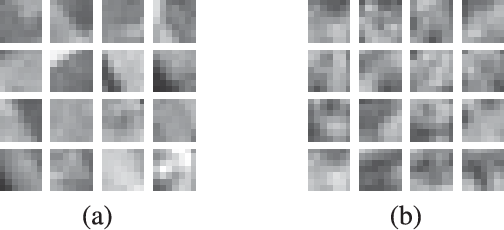 Figure 3 for Meaningful Matches in Stereovision