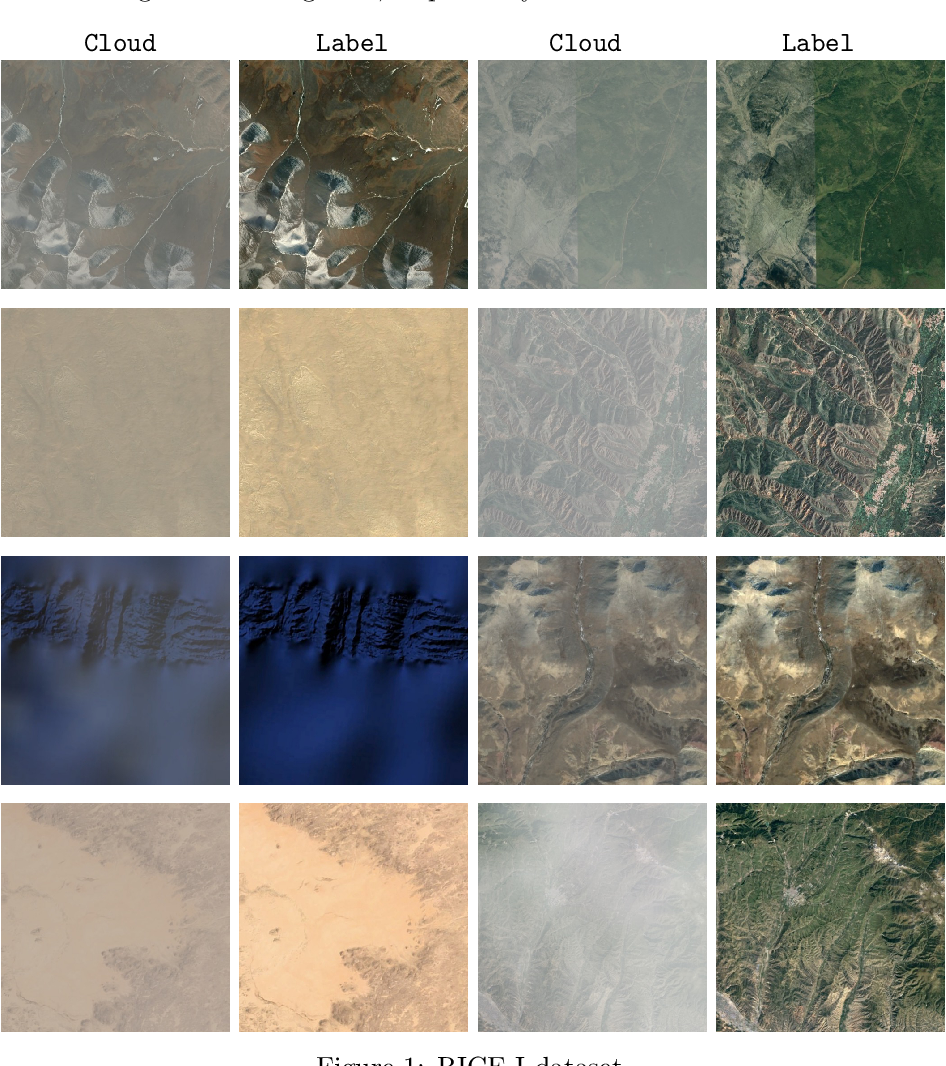 Figure 1 for A Remote Sensing Image Dataset for Cloud Removal