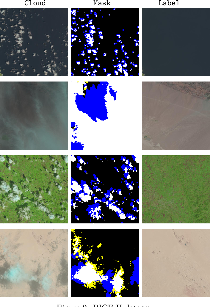 Figure 2 for A Remote Sensing Image Dataset for Cloud Removal