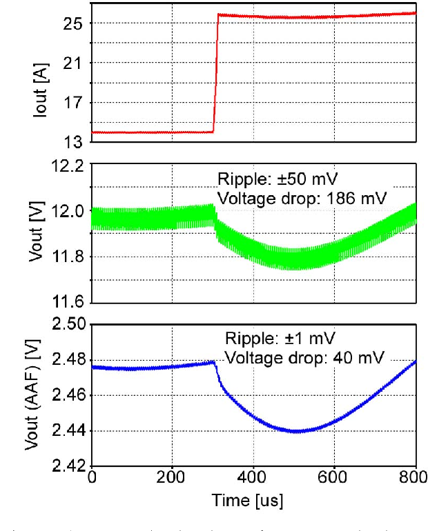 Figure 1 from RCP evaluation of electrolytic capacitor