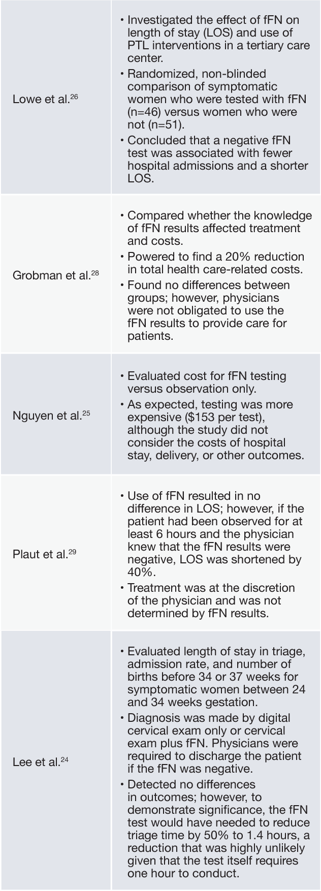 PDF] Fetal Fibronectin: The Benefits of a High Negative