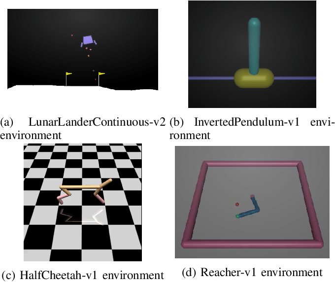 Figure 1 for Towards Physically Safe Reinforcement Learning under Supervision
