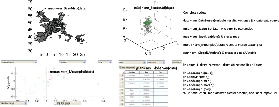 Figure 6 from Arc_Mat: a Matlab-based spatial data analysis toolbox