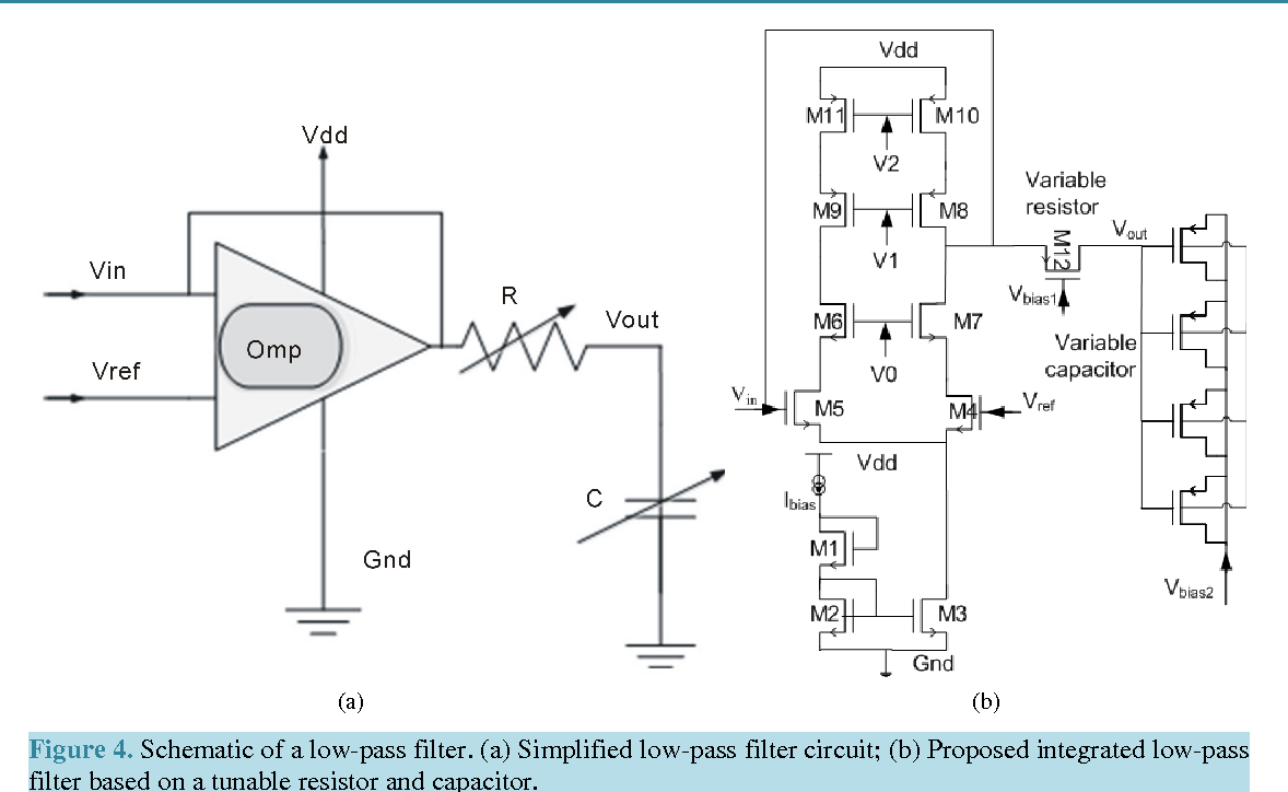 Low Noise Front End Receiver Dedicated To Biomedical Devices Nirs Pass Filter Circuit Diagram Acquisition System Semantic Scholar