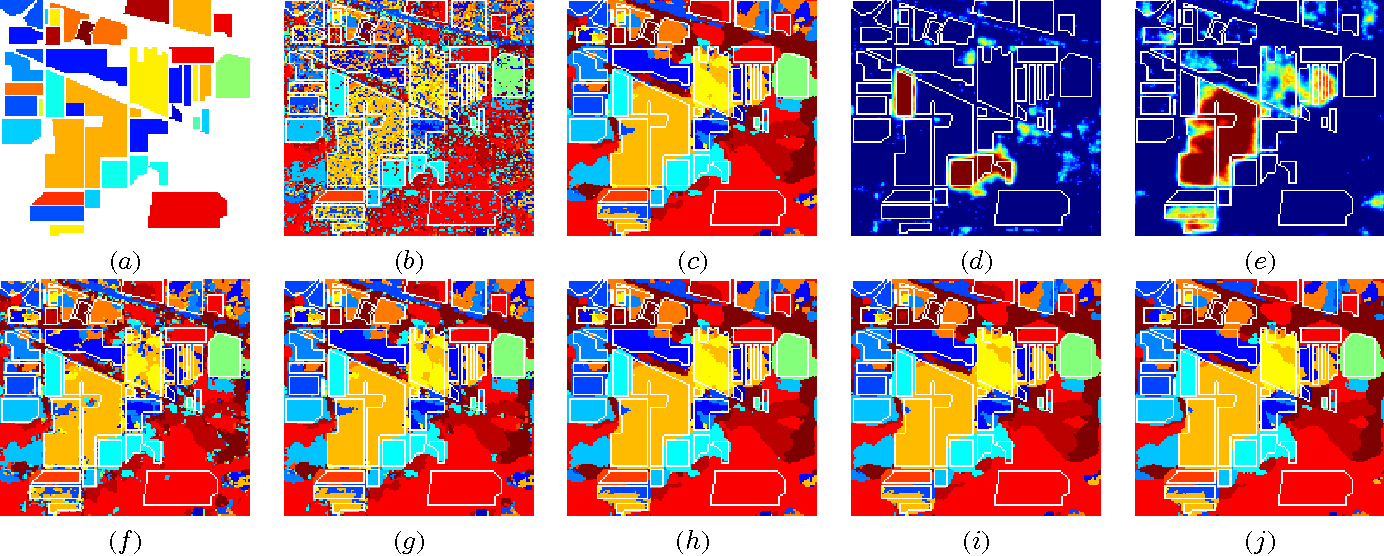 Figure 1 for SegSALSA-STR: A convex formulation to supervised hyperspectral image segmentation using hidden fields and structure tensor regularization