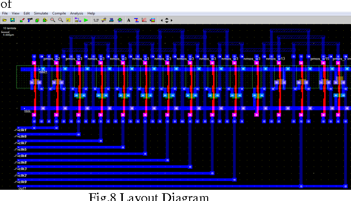 Fig. 8 Simulation results of 8 inputs DCLCD based OR gate