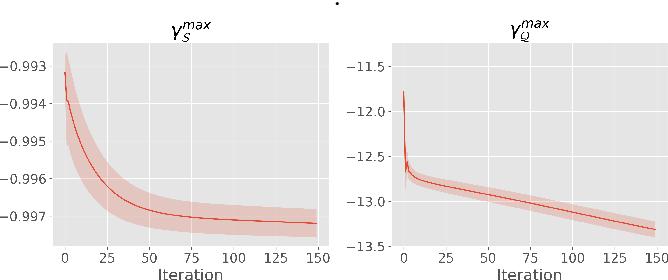 Figure 3 for Mutual-Information Based Few-Shot Classification