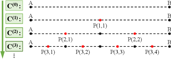 Figure 2 for A Study on Evaluation Standard for Automatic Crack Detection Regard the Random Fractal