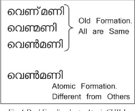 Figure 4 from Information Systems Using Malayalam Script