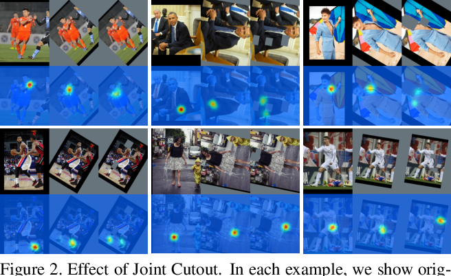 Figure 3 for Humble Teacher and Eager Student: Dual Network Learning for Semi-supervised 2D Human Pose Estimation