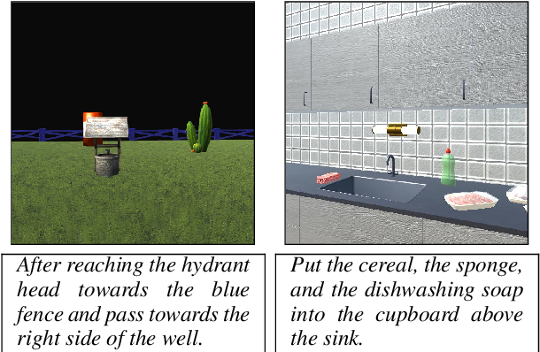 Figure 1 for Mapping Instructions to Actions in 3D Environments with Visual Goal Prediction