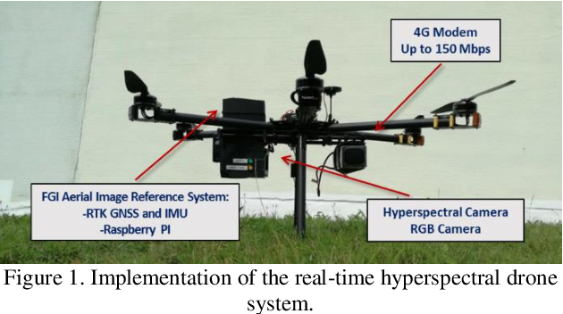 REAL-TIME AND POST-PROCESSED GEOREFERENCING FOR HYPERPSPECTRAL DRONE