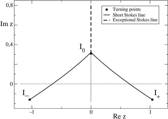 PT-Symmetric Schrödinger Operators with Unbounded Potentials