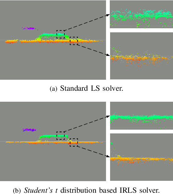 Figure 3 for Event-based Stereo Visual Odometry