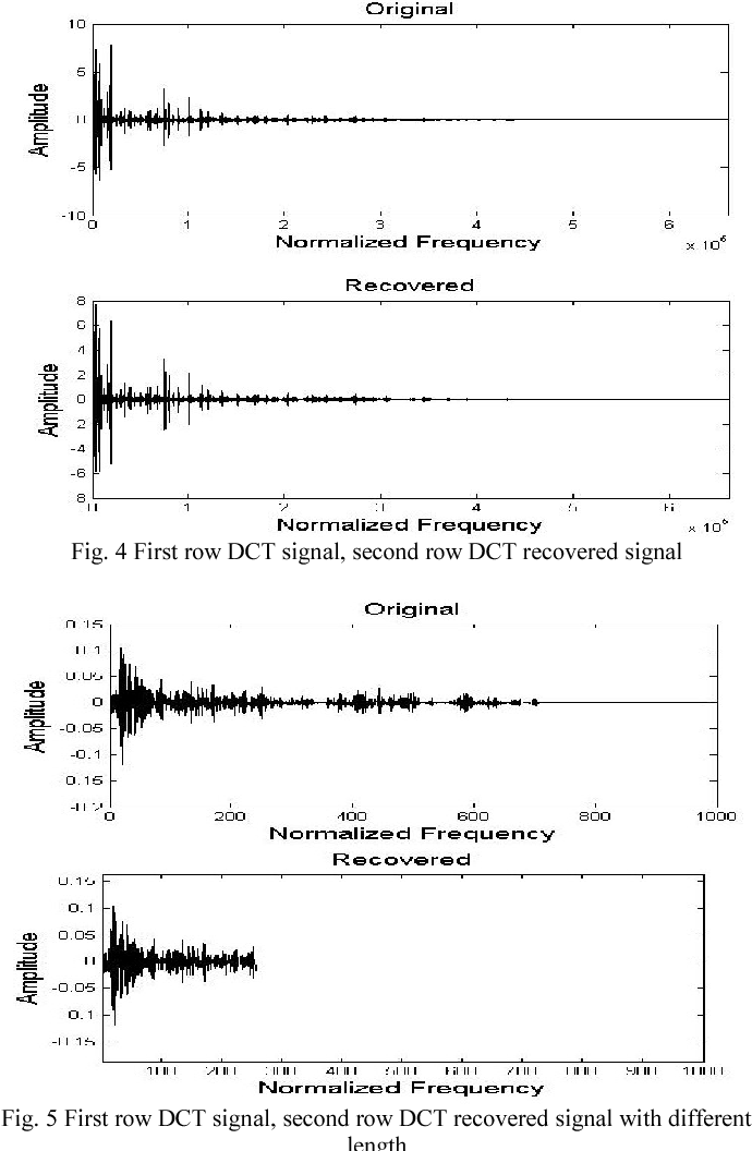 Fig. 4 First row DCT signal, second row DCT recovered signal