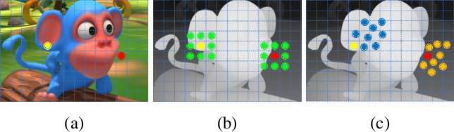 Figure 1 for AANet: Adaptive Aggregation Network for Efficient Stereo Matching