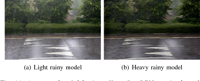 Figure 3 for Lightweight Pyramid Networks for Image Deraining