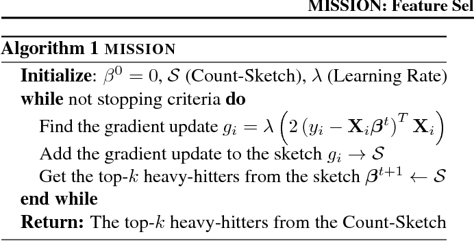 Figure 3 for MISSION: Ultra Large-Scale Feature Selection using Count-Sketches