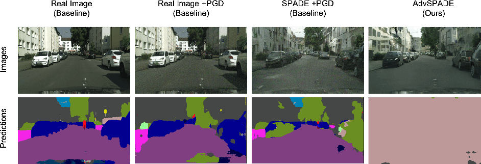 Figure 1 for Unrestricted Adversarial Attacks for Semantic Segmentation