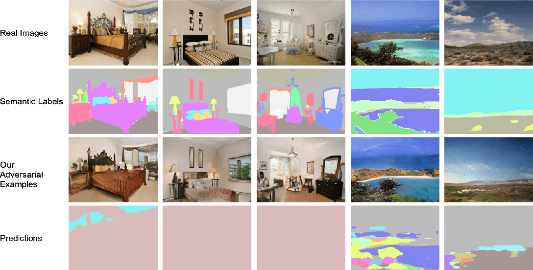 Figure 4 for Unrestricted Adversarial Attacks for Semantic Segmentation
