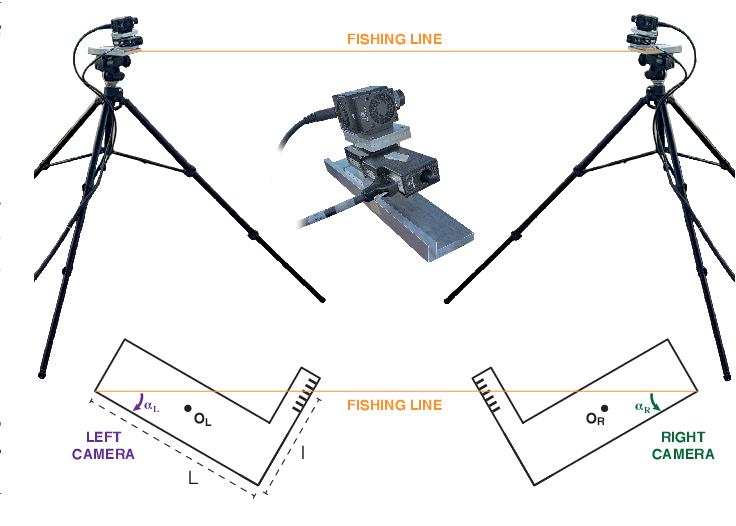 Figure 2 for CoMo: A novel co-moving 3D camera system