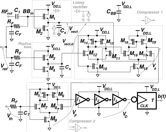 A Non Coherent Ir Uwb Receiver For High Sensitivity Short Distance