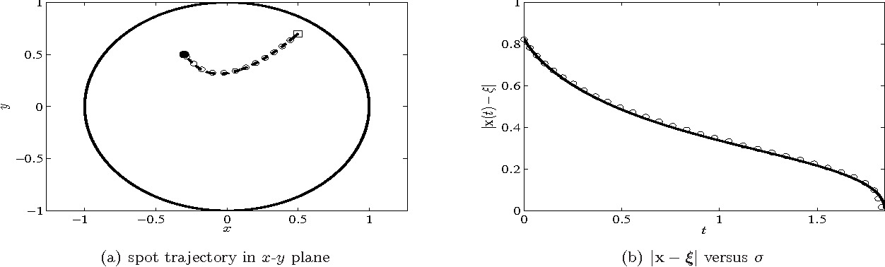 Figure 4 from Effects of Open Systems on the Existence , Dynamics