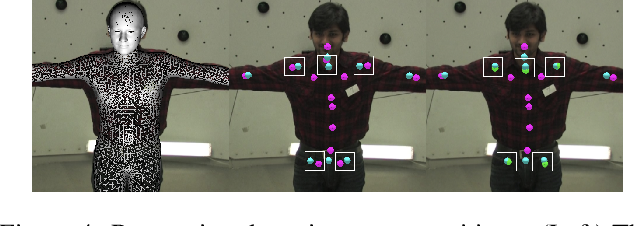 Figure 4 for Total Capture: A 3D Deformation Model for Tracking Faces, Hands, and Bodies