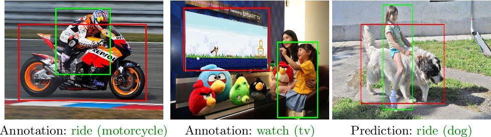 Figure 1 for Novel Human-Object Interaction Detection via Adversarial Domain Generalization