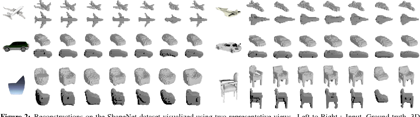 Figure 3 for Multi-view Supervision for Single-view Reconstruction via Differentiable Ray Consistency