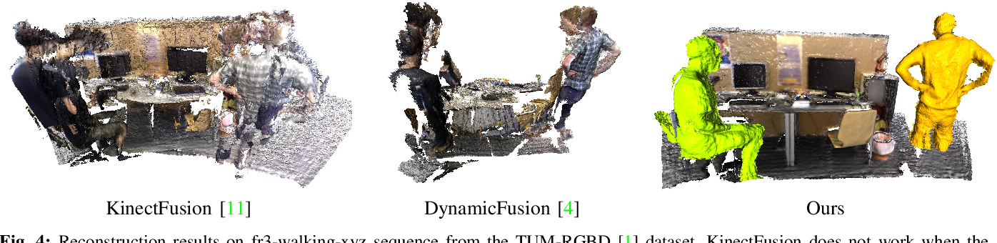Figure 3 for SplitFusion: Simultaneous Tracking and Mapping for Non-Rigid Scenes