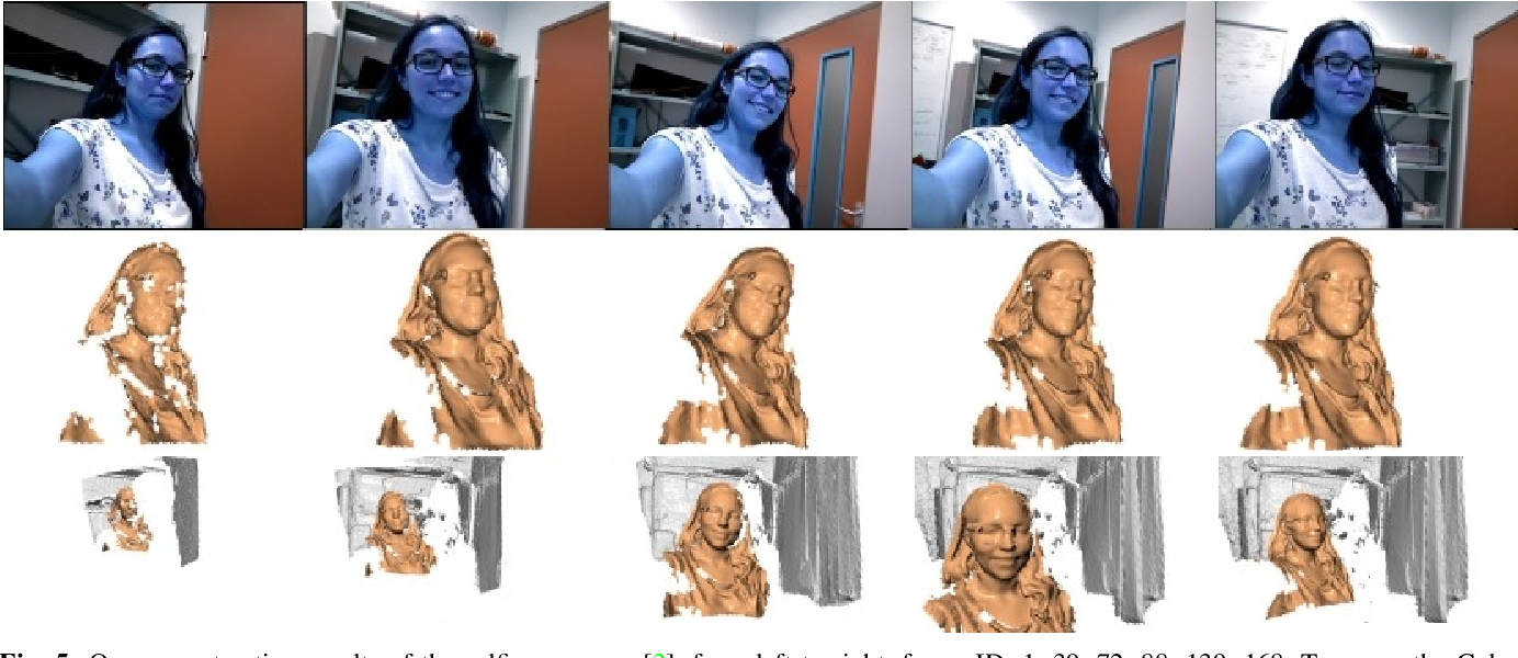 Figure 4 for SplitFusion: Simultaneous Tracking and Mapping for Non-Rigid Scenes
